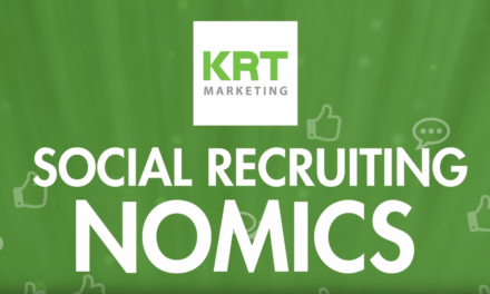 Social Recruiting Stats That Will Surprise You